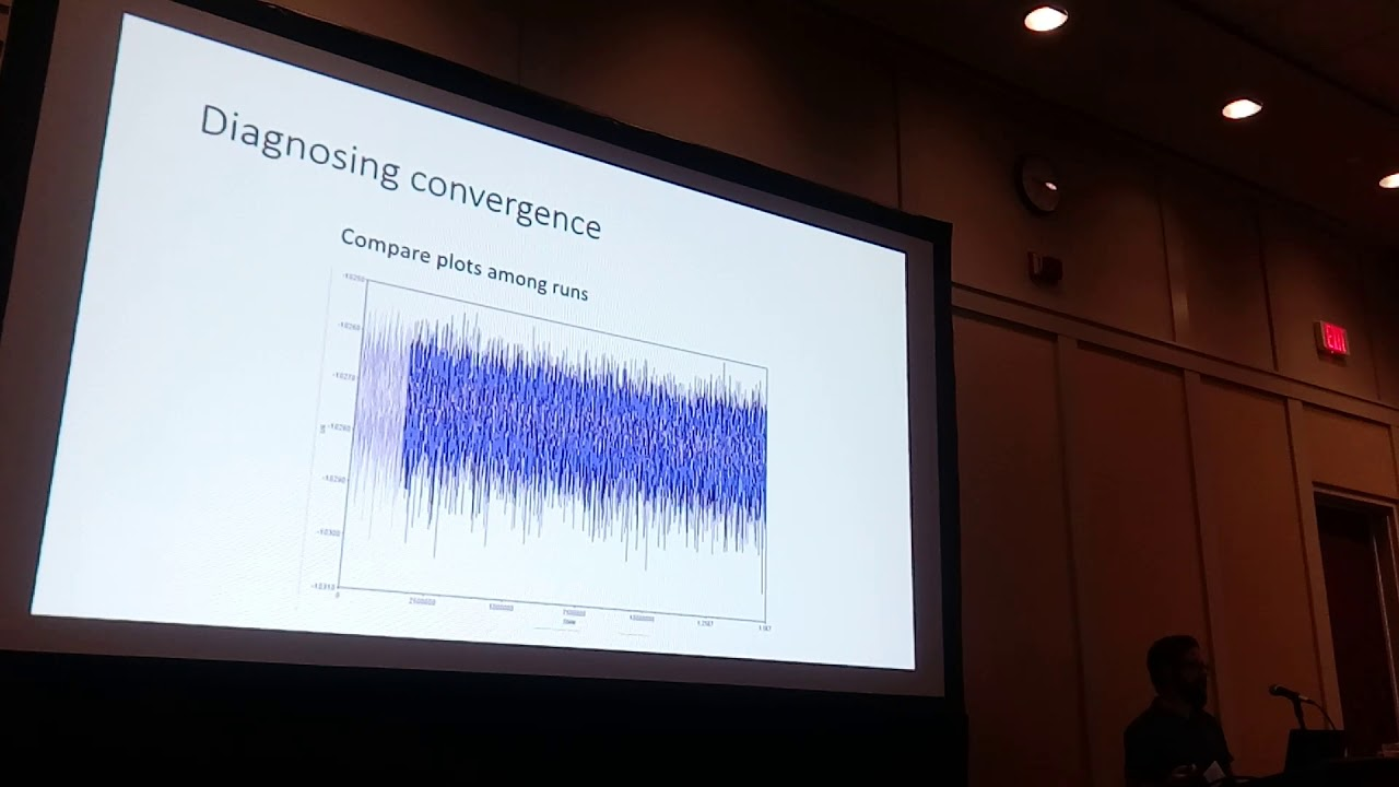 Harrington: Patterns of phylogenetic MCMC convergence across empirical  datasets