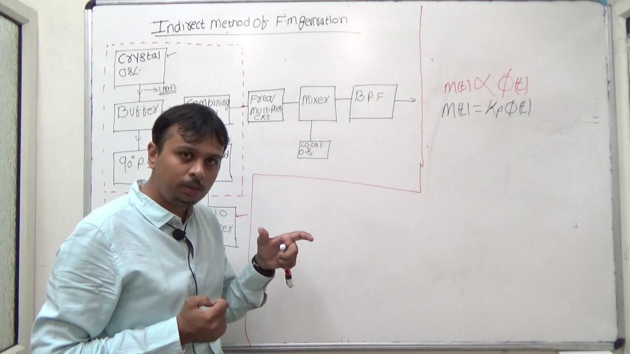Indirect Method Of Fm Genration Youtube