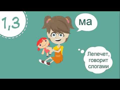 Развитие ребенка в 1 год, что умеет годовалый ребенок