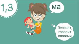 Развитие ребенка в 1 год 3 месяца  Что должен уметь ребенок в  год и 3 месяца