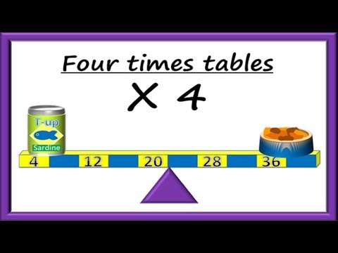 Learn The Four Times Tables Using A Counting Stick