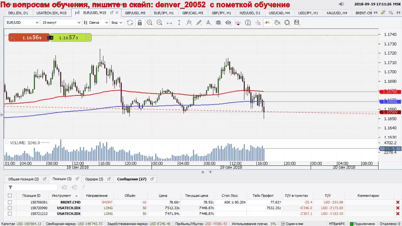 Онлайн трансляция форекс торговли торговля на форекс 80