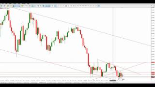 Forex View Ideias Semanal   13 to 17