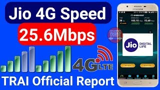 Reliance Jio Tops The Charts of 4G Speed with 25.6Mpps | Jio 4G Speed 2018