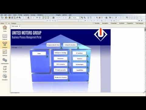 SAP Enterprise Modeling by Software AG Demo