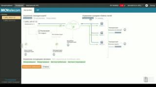 Видео инструкция настройка IP телефонии MCN Telecom(, 2016-05-27T16:02:08.000Z)
