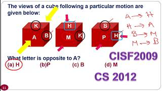Cubes & Dice (Paper 2 - CSAT - Reasoning)