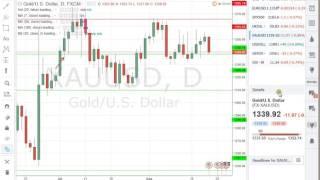 analyse forex matière première  au 22 08 16    apprendre trading