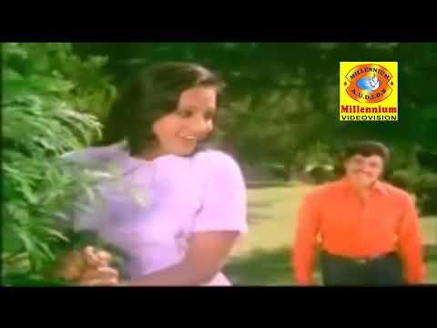 Kannum Kannum Thammil Lyrics - Angadi Malayalam Movie Songs Lyrics