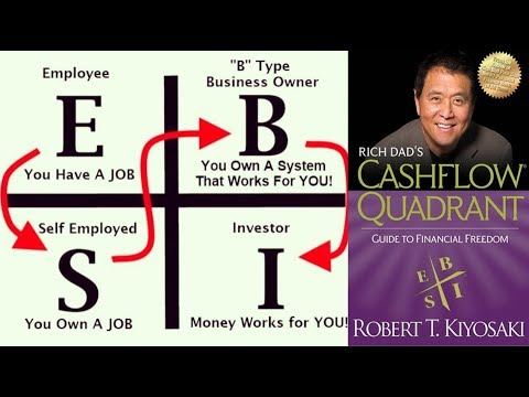 How to Get Rich using the ESBI System - Cashflow Quadrant Explained by Robert Kiyosaki