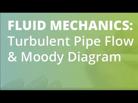 Turbulent flow in a pipe moody diagram example fluid mechanics turbulent flow in a pipe moody diagram example fluid mechanics ccuart Gallery