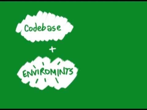 Cube Drone - Environment Management (It