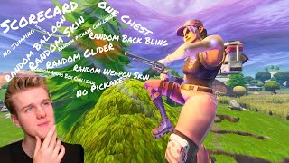 How Lachlan Makes His Fortnite Videos...