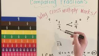 Why Cross Multiplication Woŗks when Comparing Fractions