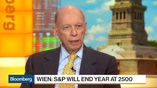 Byron Wien Not Backing Away From S&P Forecast