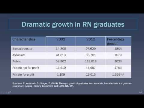 2015 01 21 13 05 Recent Trends in the Education and Employment of the RN Workforce