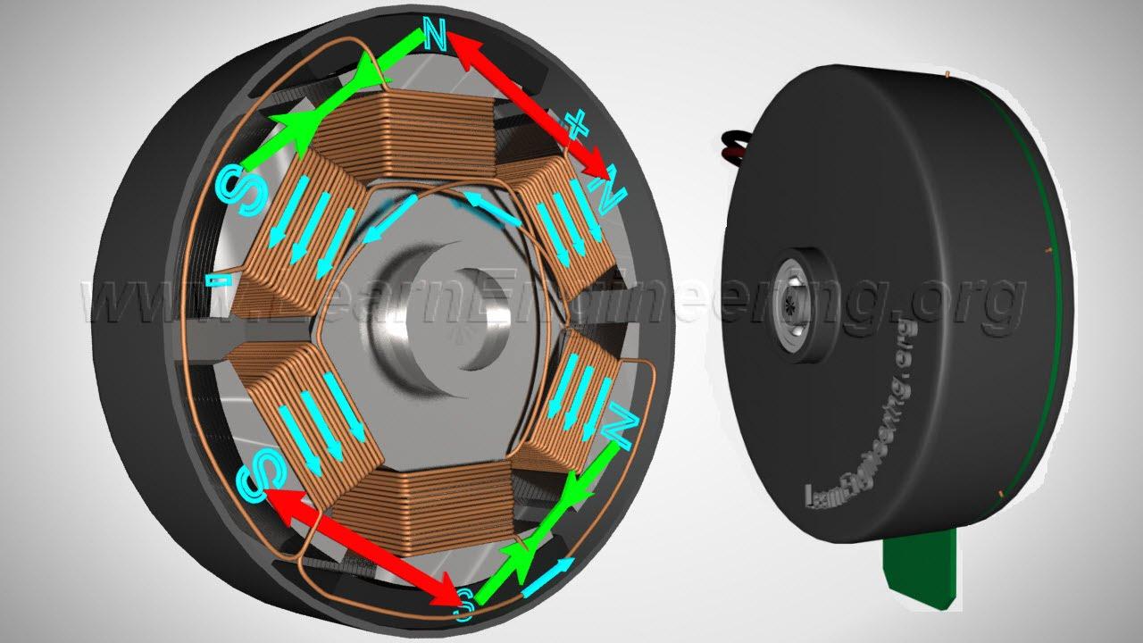 Brushless DC Motor, How it works ?  YouTube