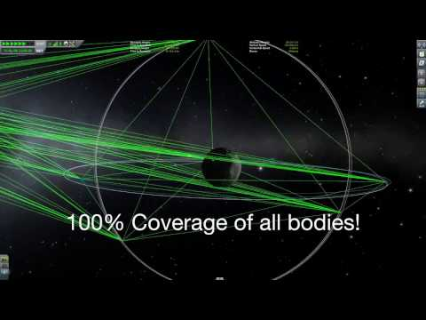 Single Launch Communications Network: Kerbin - Mun - Minmus! 100% Coverage!