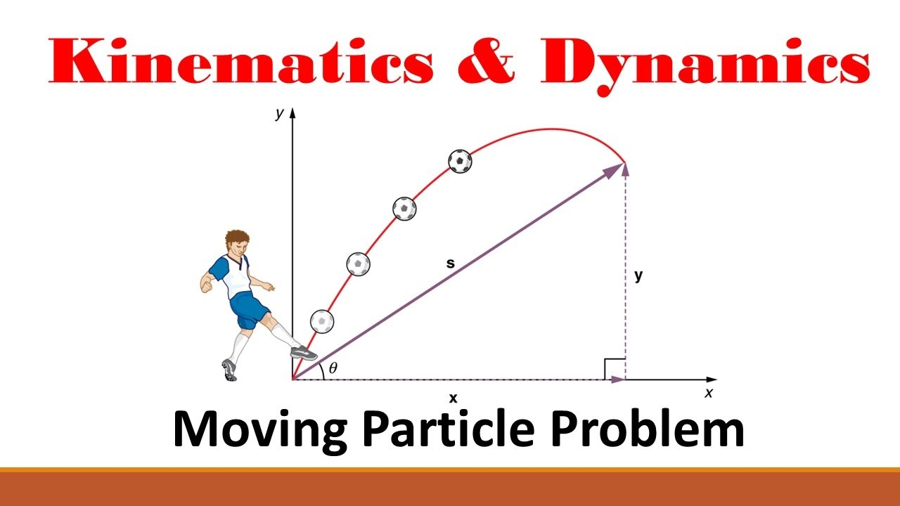 kinematics part 4 how to set up a kinematic equation youtube