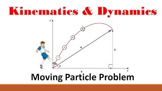 Kinematics (Part 4: How to Set-Up a Kinematic Equation)