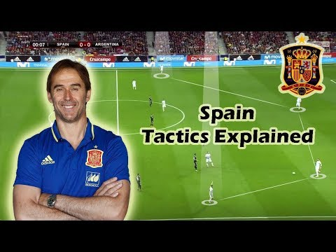 Lopetegui's Spain Tactics | Welcome to Real Madrid