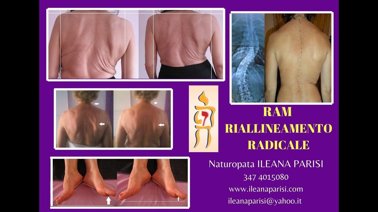 RAM RIALLINEAMENTO RADICALE fisico, emotivo e spirituale