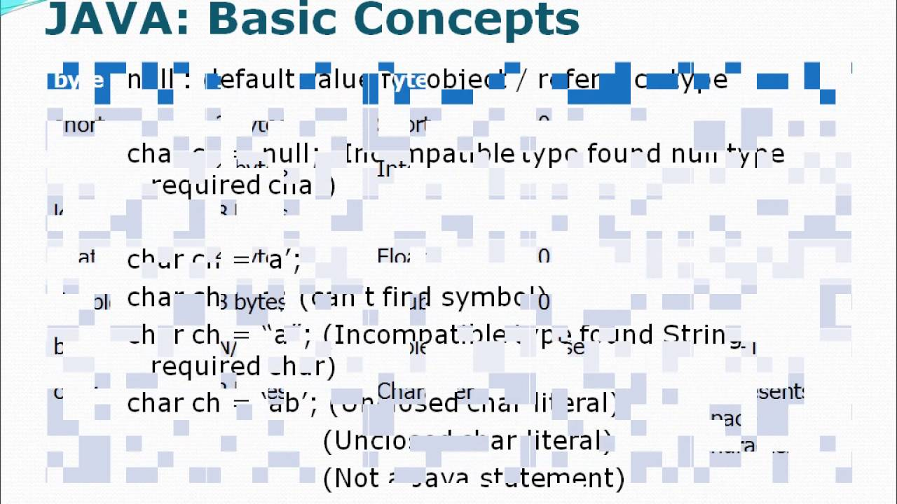 Basic java tutorial gallery any tutorial examples core java basics tutorial images any tutorial examples core java tutorial 13 basic concepts of java baditri Image collections