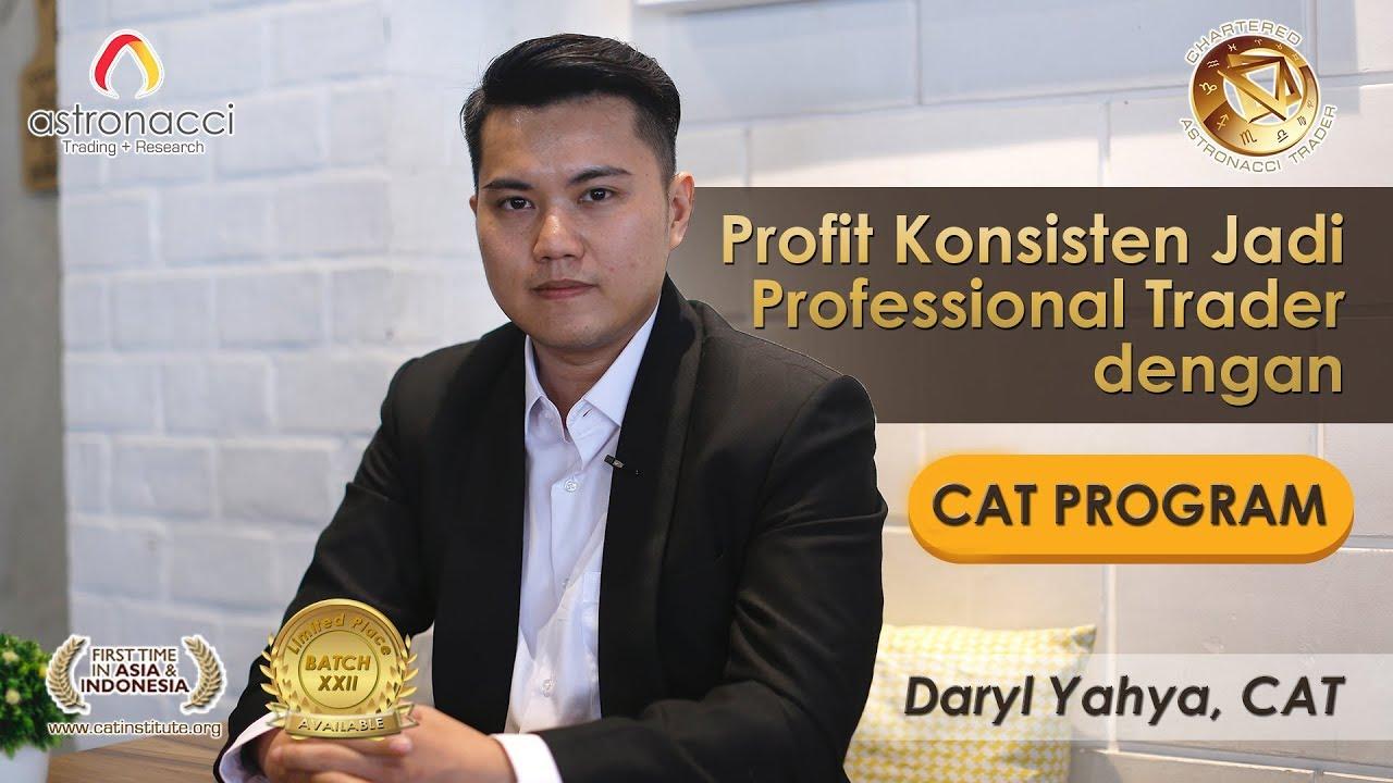 2019 Trader Sukses Indonesia Berbicara Youtube