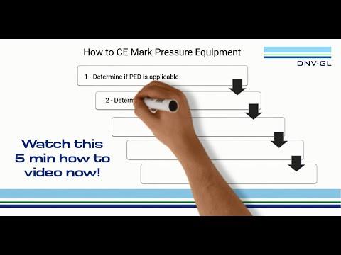Pressure Equipment Directive - 2014/68/EU