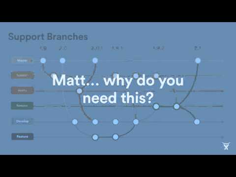 Creative Branching Models for Multiple Release Streams - Atlassian Summit 2015