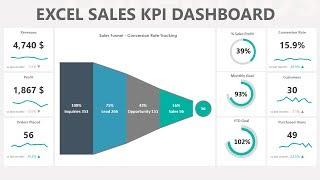 Build a KPI Dashboard in Excel - Sales Scorecard Template
