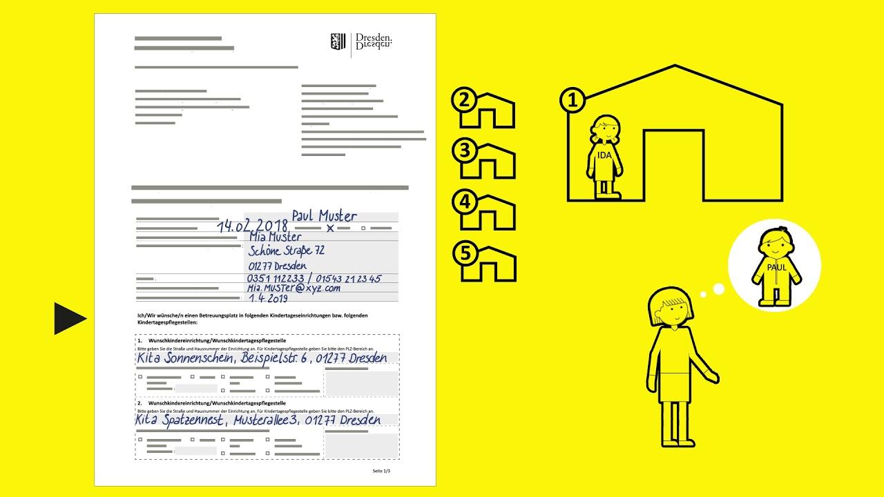 Anmeldeverfahren Kindertagesbetreuung Landeshauptstadt Dresden