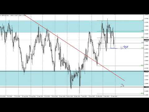 GBP/USD Technical Analysis For April 01, 2019 By FXEmpire.com