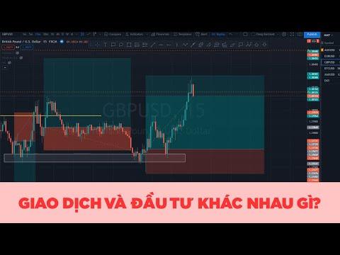 Làm sao để đầu tư ngắn hạn và trung hạn với Vàng ? - FOREX PRICE ACTION DONGDONG TV