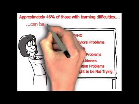 Learning Difficulties 505 225 7217