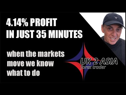 Forex For Beginners 2019 | 4.14% Profit In Just 35 Minutes - How To Trade Forex