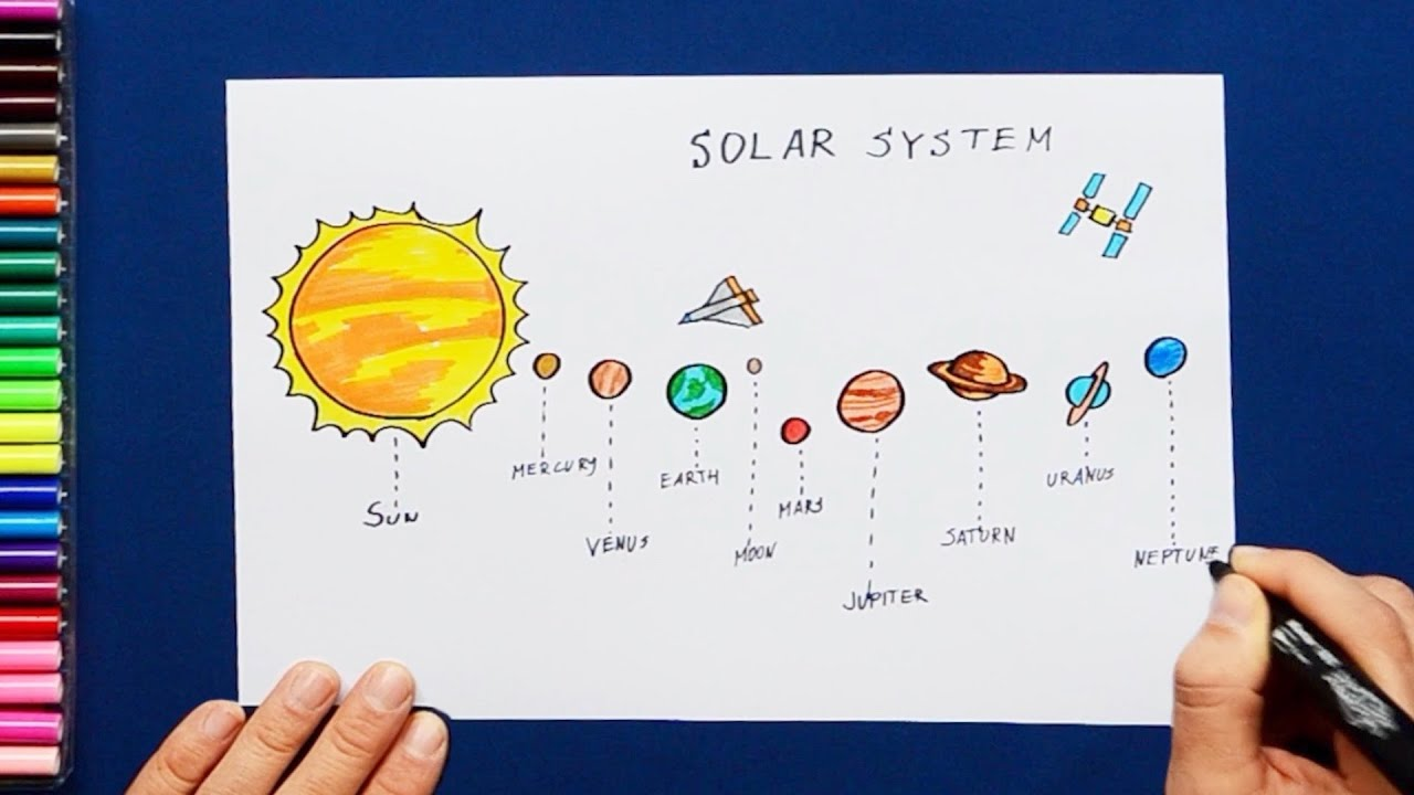 How to draw Solar System Planets - labeled science diagram ...