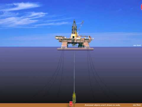 How to prevent a deepwater oil disaster in future ?