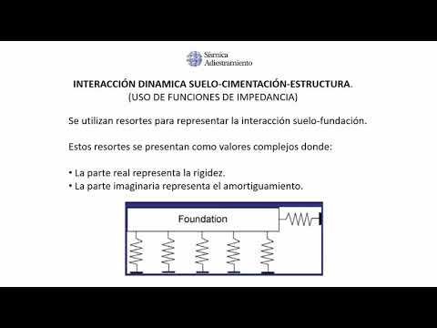 Diferencias Entre El Coeficiente Balasto Y Los Coeficientes