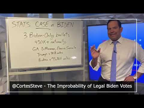 The Statistical Improbability of Biden Winning