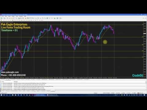31oct16-today's-trading-overview-free-urdu-hindi-trading-analysis-and-training-in-pakistan