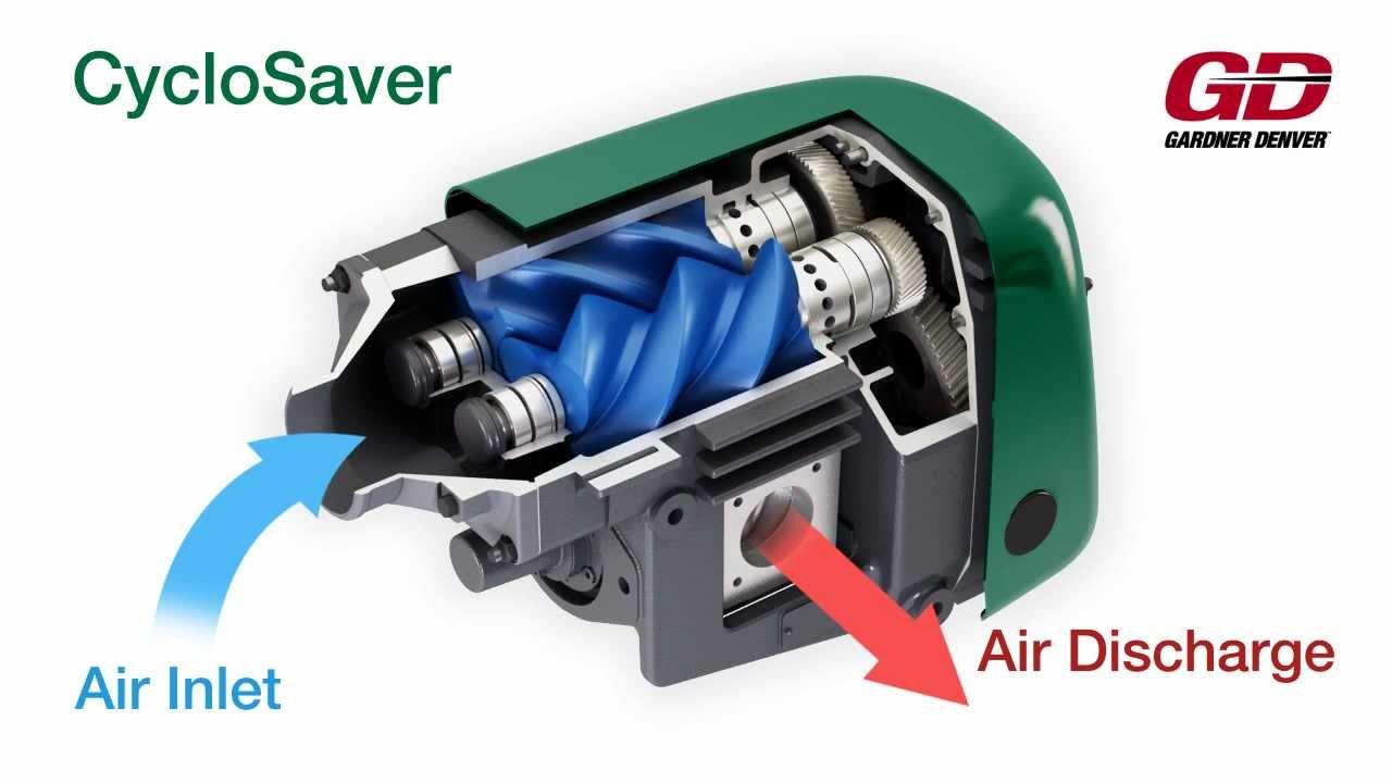 Ring V Air Compressor