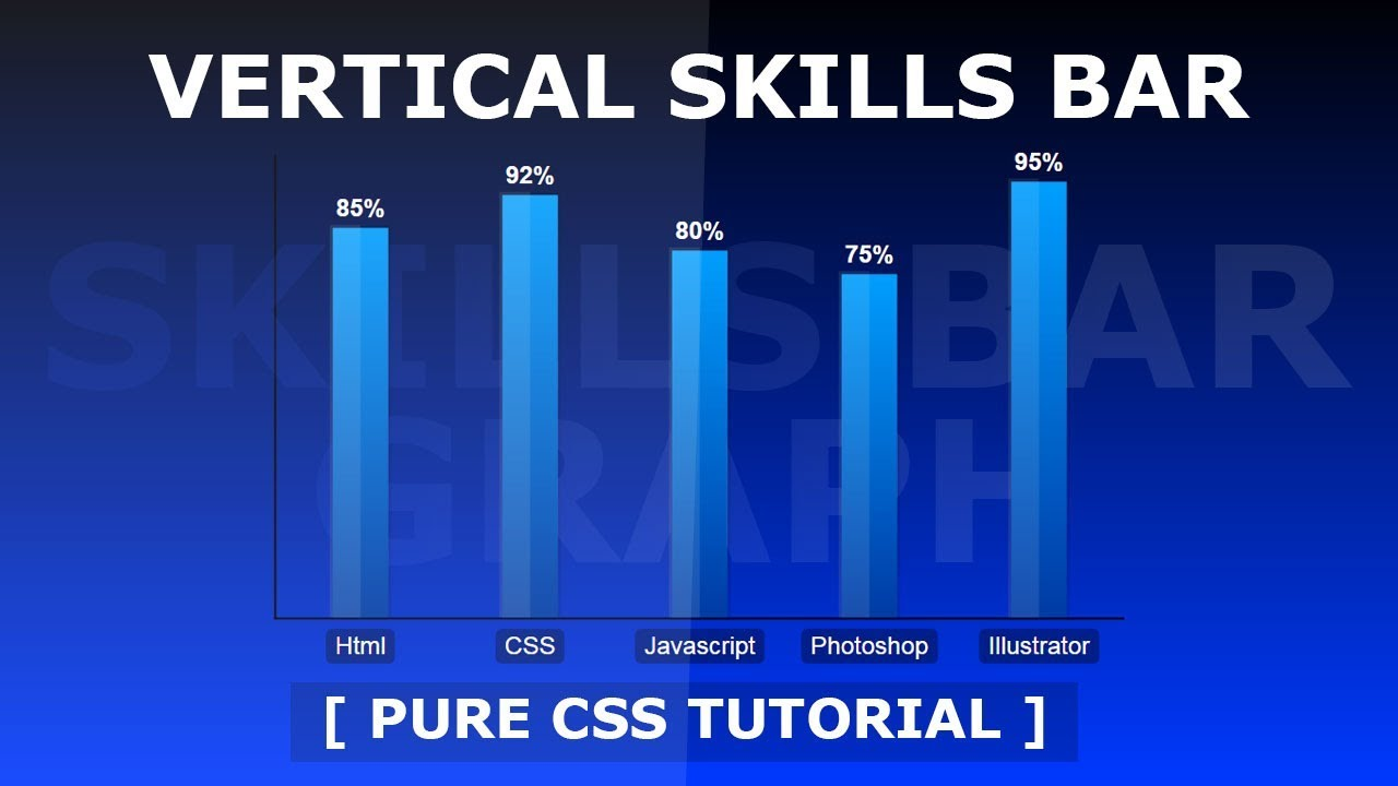 How To Create Vertical Skills Bar Graph - Vertical Bar Chart with Html and  CSS - Tutorial