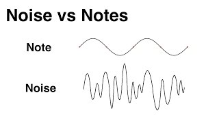 3. What is the difference between a Noise and a Note?