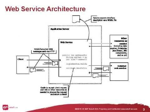 web-service-presentation