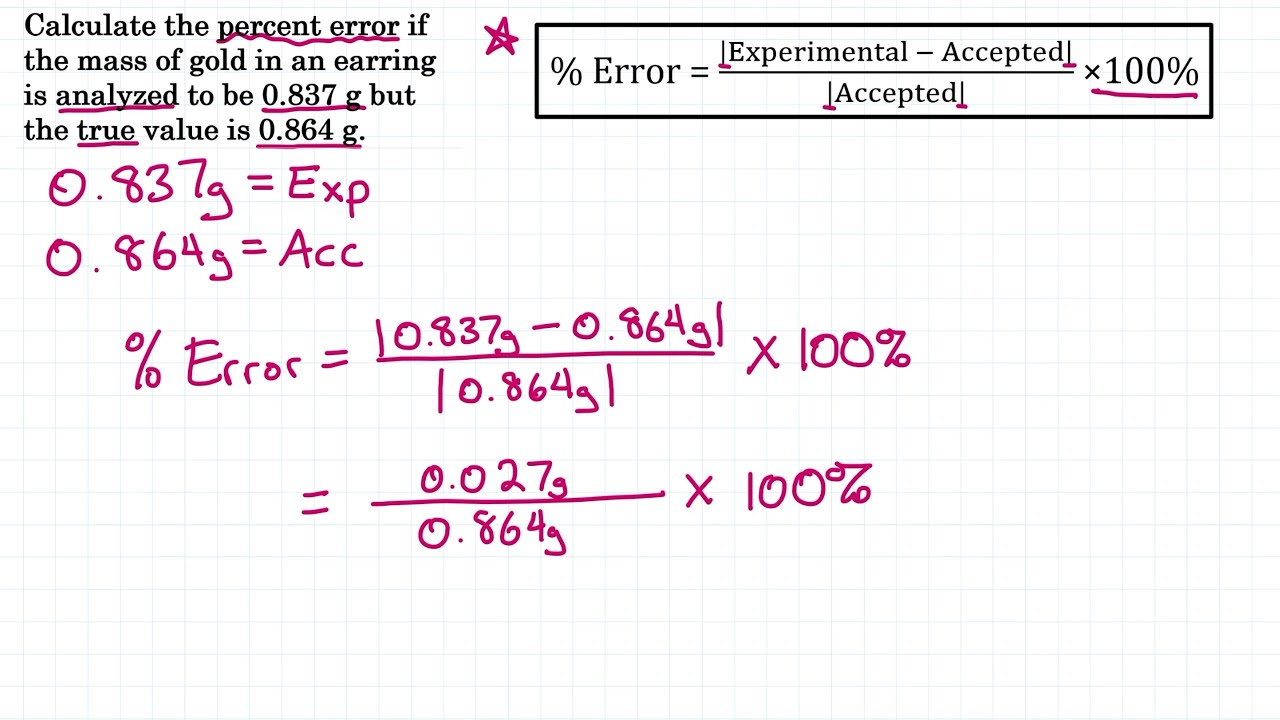 How To Calculate Percent Error - Practice 25 Intended For Percent Error Worksheet Answer Key