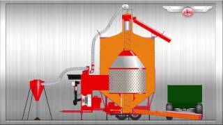 мобильная зерносушилка Педротти (принцип работы)