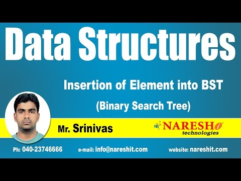 Insertion of Element into BST - Binary Search Tree | Data Structures Tutorial