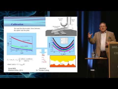 Zero Point Energy | Dr. Thorsten Ludwig