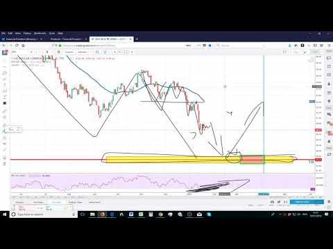 Bitcoin spot price trade